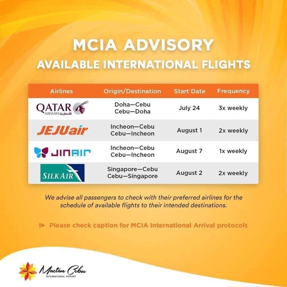 マクタンセブ国際空港は、到着する全ての外国人の乗客に旅行書類を確保しMCIAに到着する際に必須の到着プロトコルに従うように通知します。   1.乗客がマクタン空港に到着予定日、出発の5日前までに、MCIA Webサイトを介してオンライン登録する。 ※ こちらのリンク経由で登録:https://mactancebuairport.com/covid-19-registration   2. MCIA到着時に必ず綿棒テストを受けます。  テスト結果の所要時間は24〜48時間以内です。   3. OFW以外のフィリピン人および外国人の場合は、COVIDテストの結果を待っている間にホテルの宿泊施設を出発前に確保する必要があります。 OFWの宿泊施設はOWWAが手配します。 認定された検疫ホテルのリストについては、次のリンクでご確認下さい。https://mactancebuairport.com/pdf/List-of-Transiting-Hotels.pdf