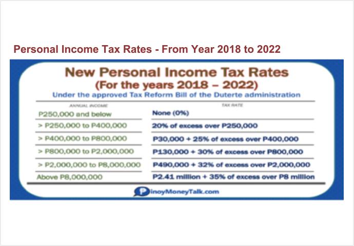 フィリピンの被雇用者は免税に。 TRAIN 法のもたらした公益。